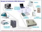 Khái niệm về dịch vụ ADSL của Trảng Bom